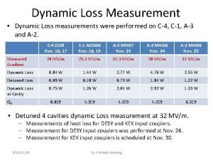 Dynamic Loss Measurement Dynamic Loss measurements were performed