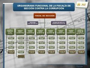 ORGANIGRAMA FUNCIONAL DE LA FISCALA DE SECCIN CONTRA