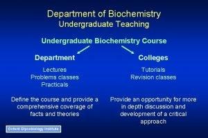 Department of Biochemistry Undergraduate Teaching Undergraduate Biochemistry Course