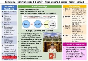Computing Communication ESafety Kings Queens Castles Year 3