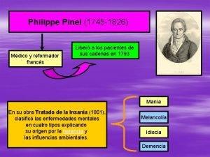 Philippe Pinel 1745 1826 Mdico y reformador francs