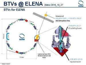 BTVs ELENA Status 20161027 BTVs for ELENA Relocation