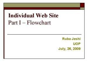 Individual Web Site Part I Flowchart Ruba Jeshi