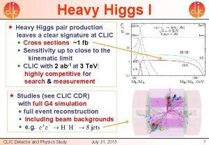 Heavy Higgs I Heavy Higgs pair production leaves