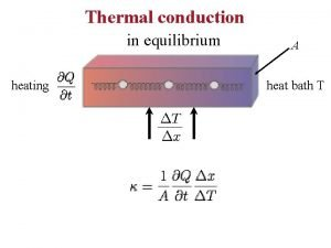 Thermal conduction in equilibrium heating A heat bath