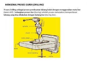 MENGENAL PROSES GURDI DRILLING Proses Drilling sebagai proses