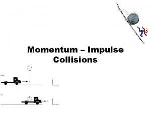 Momentum Impulse Collisions Momentum Inertia Objects at rest