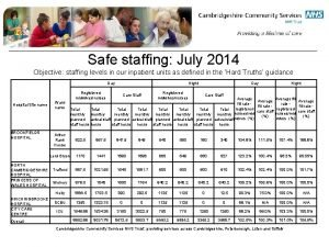 Safe staffing July 2014 Objective staffing levels in