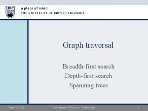 Graph traversal Breadthfirst search Depthfirst search Spanning trees