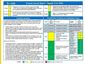 Project Overall Status August 3 14 2020 Overall
