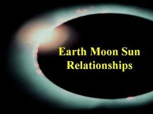 Earth Moon Sun Relationships Rotation versus Revolution Rotation