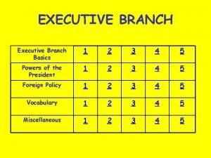 EXECUTIVE BRANCH Executive Branch Basics 1 2 3