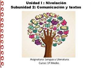 Unidad I Nivelacin Subunidad 2 Comunicacin y textos