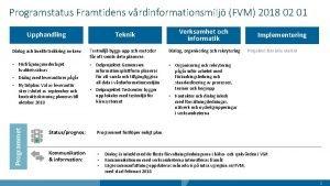 Programstatus Framtidens vrdinformationsmilj FVM 2018 02 01 Upphandling