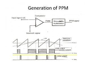 Generation of PPM Detection Of PPM Pulse Code