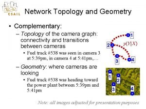 Network Topology and Geometry Complementary Topology of the