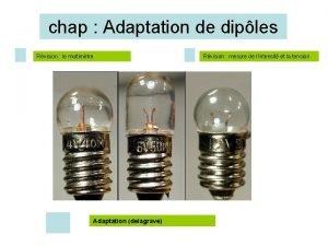 chap Adaptation de diples Rvision le multimtre Adaptation