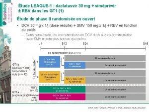 tude LEAGUE1 daclatasvir 30 mg simprvir RBV dans