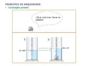 PRINCIPIO DE ARQUIMIDES Concepto previo PRINCIPIO DE ARQUIMIDES