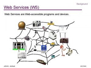 Web Services WS Background Web Services are Webaccessible