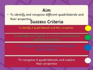 Aim To identify and recognise different quadrilaterals and