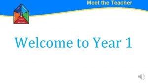 Meet the Teacher Welcome to Year 1 Meet