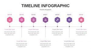 TIMELINE INFOGRAPHIC Timeline infographic 2018 2019 2020 2021