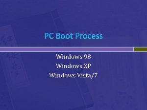 PC Boot Process Windows 98 Windows XP Windows
