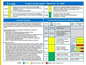 Project Overall Status March 16 27 2020 Overall