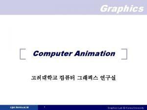 Graphics Computer Animation cgvr korea ac kr 1