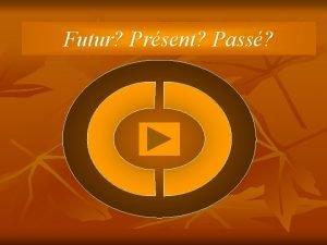 Futur Prsent Pass Futur Prsent Pass Multiplechoice Aujourdhui