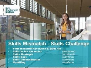 Skills Mismatch Skills Challenge Forth Industrial Revolution Skills