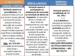 CLASSIFICAES COMUM x ESPECIAL DIRETA x INDIRETA DEFINITIVA