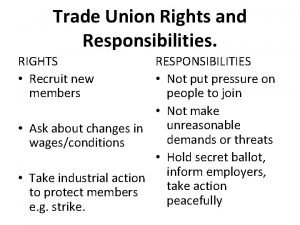 Trade Union Rights and Responsibilities RIGHTS Recruit new