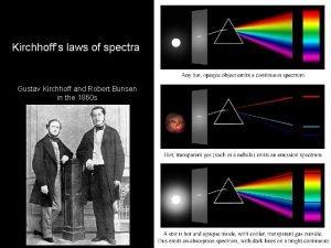Kirchhoffs laws of spectra Gustav Kirchhoff and Robert