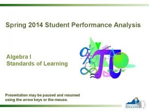Spring 2014 Student Performance Analysis Algebra I Standards