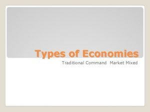 Types of Economies Traditional Command Market Mixed http