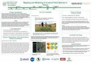 Land Cover Land Use Change Ecosystems Mapping and