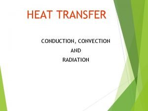 HEAT TRANSFER CONDUCTION CONVECTION AND RADIATION Learning Intentions
