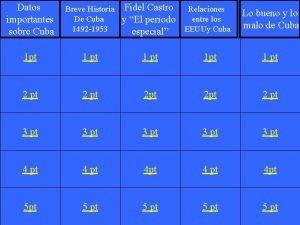 Datos importantes sobre Cuba Breve Historia De Cuba