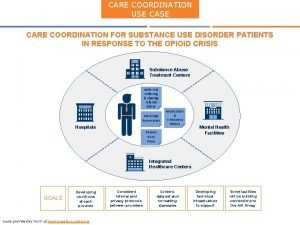 CARE COORDINATION USE CARE COORDINATION FOR SUBSTANCE USE