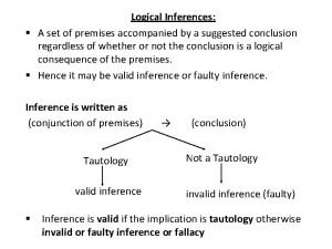 Logical Inferences A set of premises accompanied by