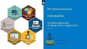 BRO Basispresentaties Introductie De Basisregistratie Ondergrond in vogelvlucht