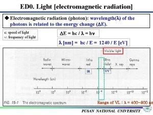 ED 0 Light electromagnetic radiation u Electromagnetic radiation