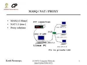 MASQ NAT PROXY MASQ 1 Many NAT 1