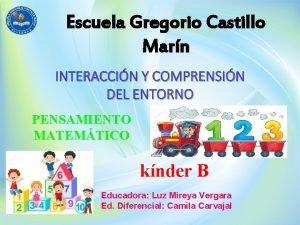 Escuela Gregorio Castillo Marn INTERACCIN Y COMPRENSIN DEL