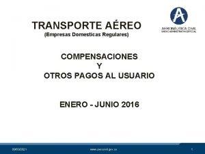 TRANSPORTE AREO Empresas Domesticas Regulares COMPENSACIONES Y OTROS