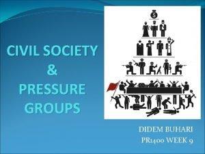 CIVIL SOCIETY PRESSURE GROUPS DIDEM BUHARI PR 1400