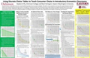 Using Discrete Choice Tables to Teach Consumer Choice