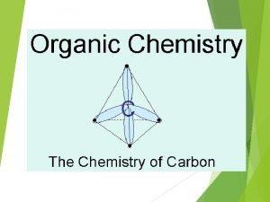 What is organic chemistry Chemistry involving organic molecules